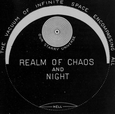 Chaos, an important theme in hermetism
