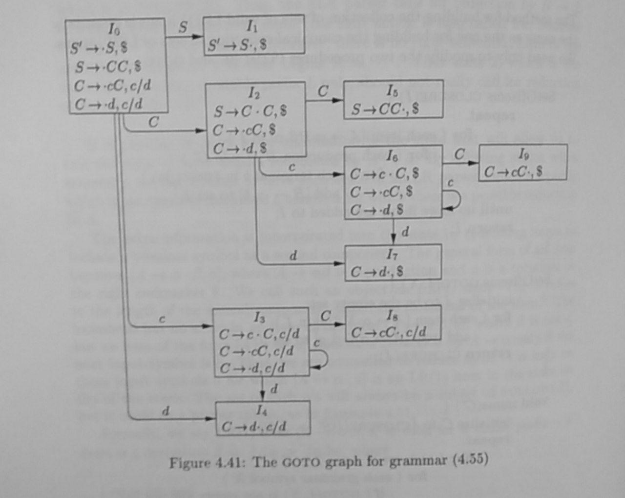 LR(1) example 1