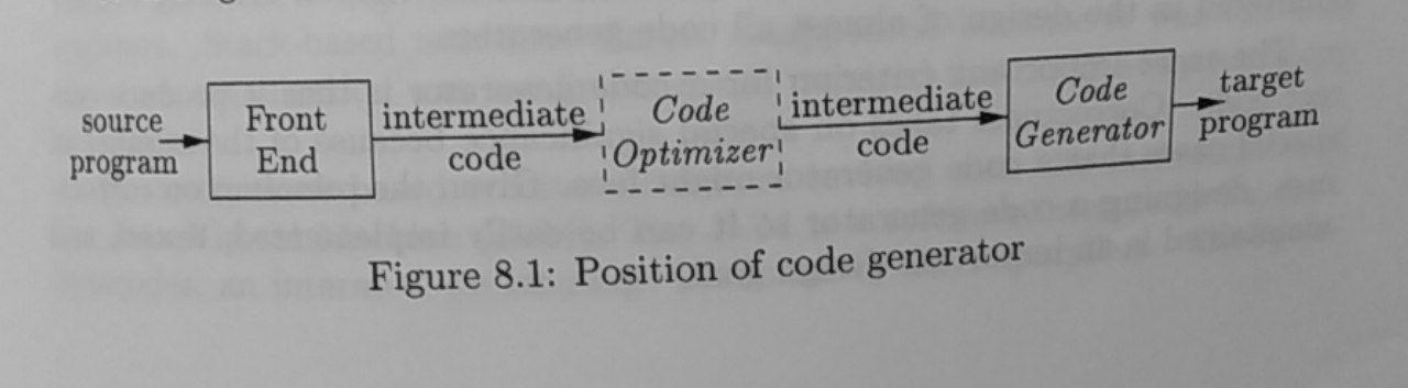 Position of code generator in compiler
