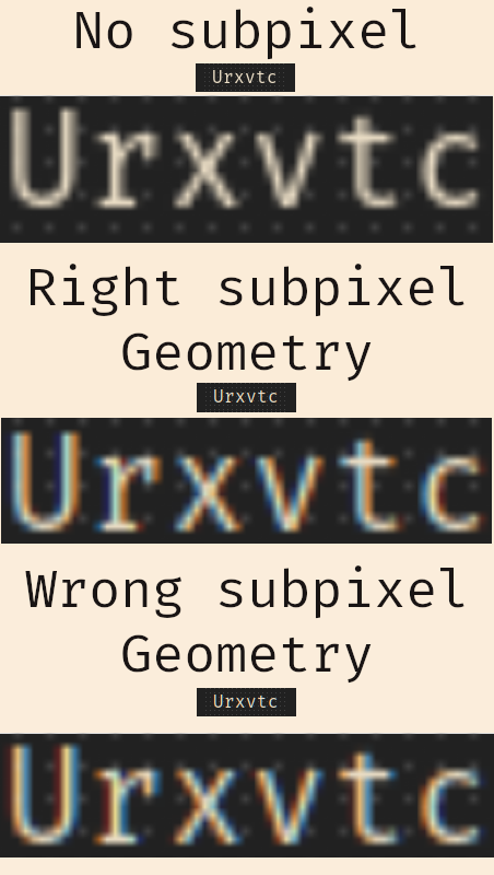 Test Subpixel geometry comparison