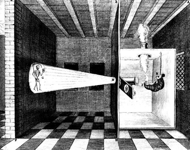 A. Kircher, Ars magna lucis, Amsterdam, 1671