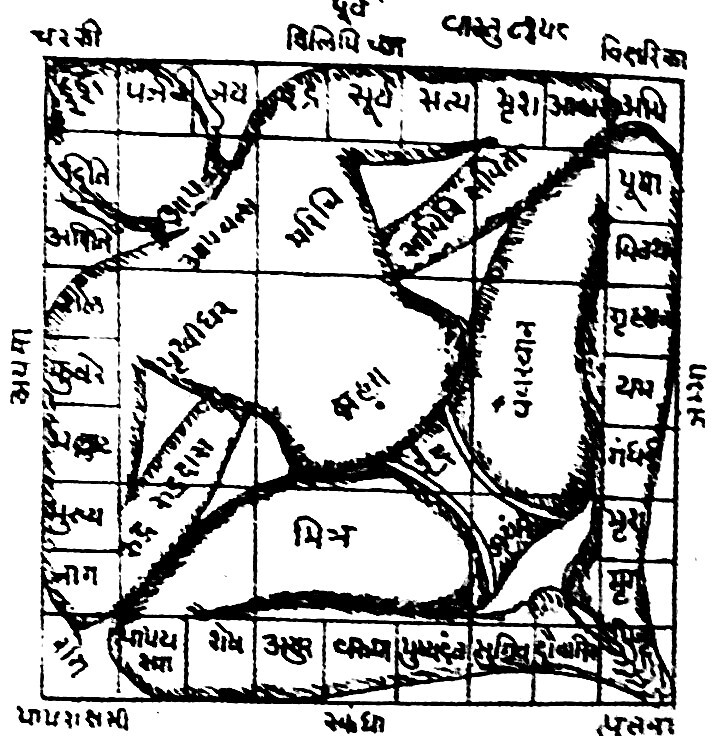 The Parmasayika grid is a fundamental religious diagram which divides up the Hindu Pantheon according to the measure of the purusha of the cosmic primal man